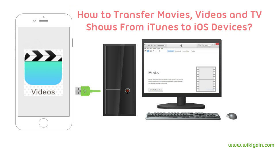 How to Transfer Movies, Videos and TV Shows From iTunes to iOS Devices