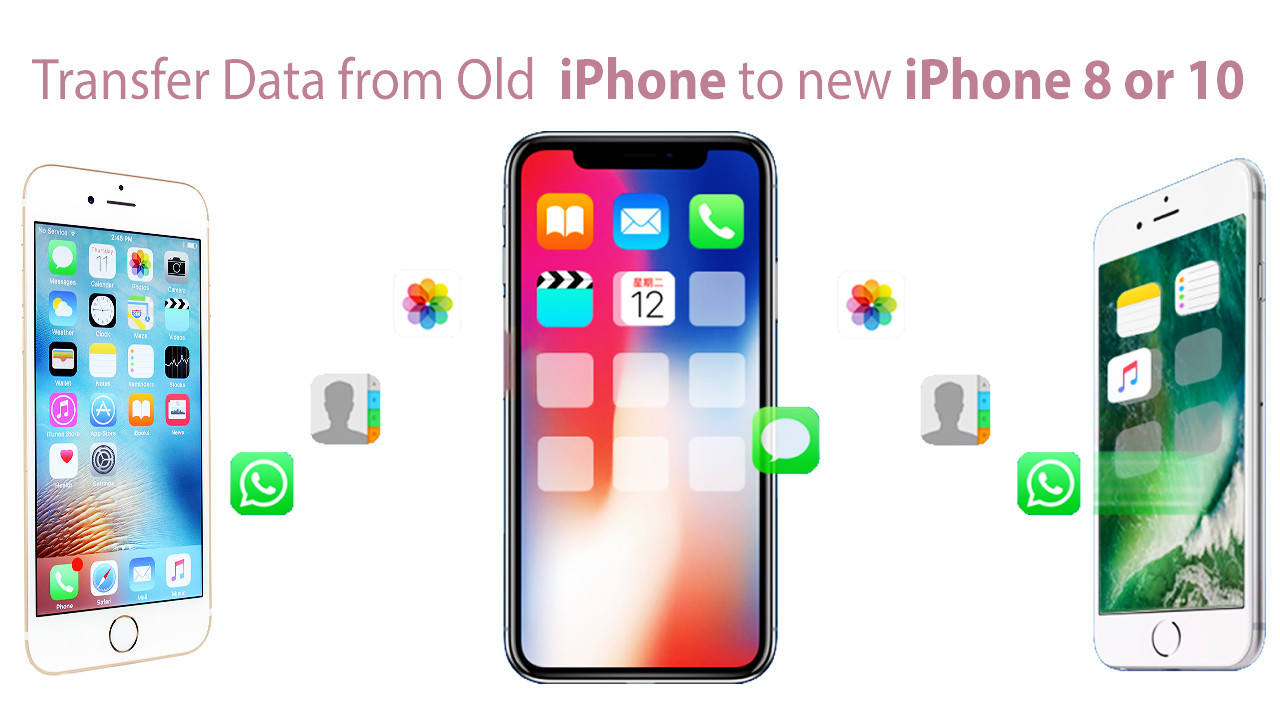how to transfer from old iphone to new iphone how to transfer all your data from iphone to new 21420